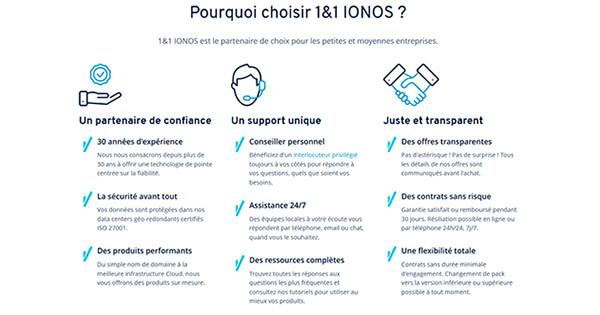 Choisir-11-IONOS