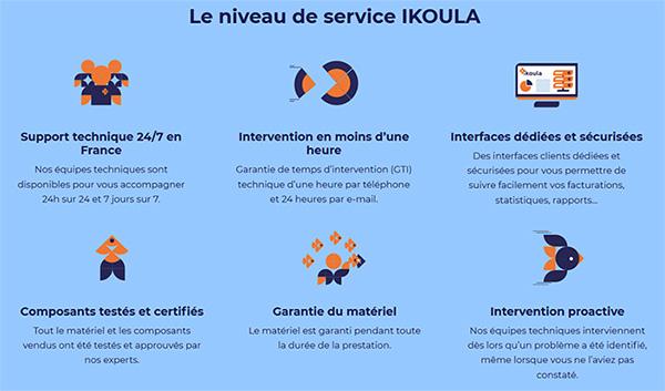 Service Ikoula
